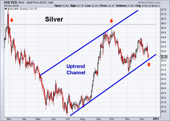 Silver 12-14-2012