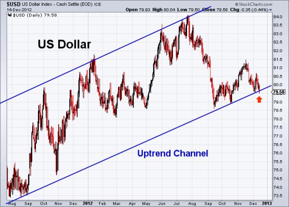 USD 12-14-2012
