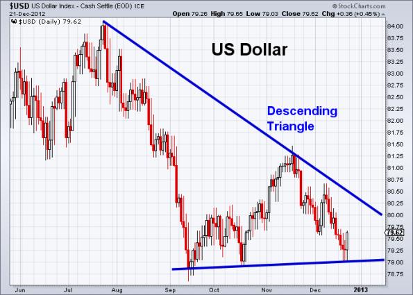 USD 12-21-2012