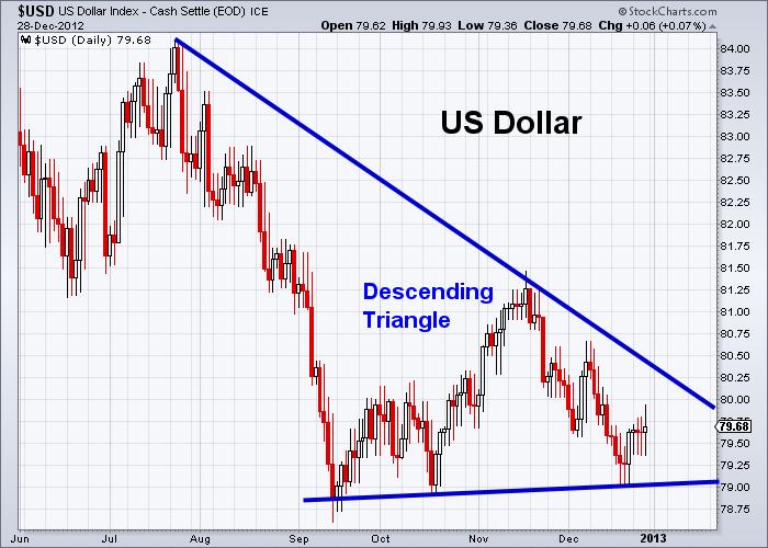 USD 12-28-2012