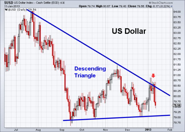 USD 1-11-2013