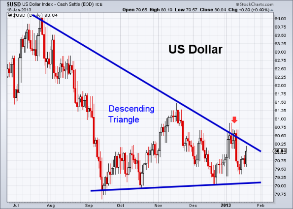 USD 1-18-2013
