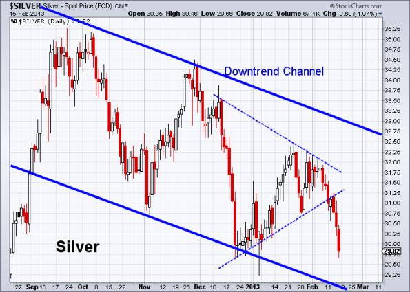Silver 2-15-2013