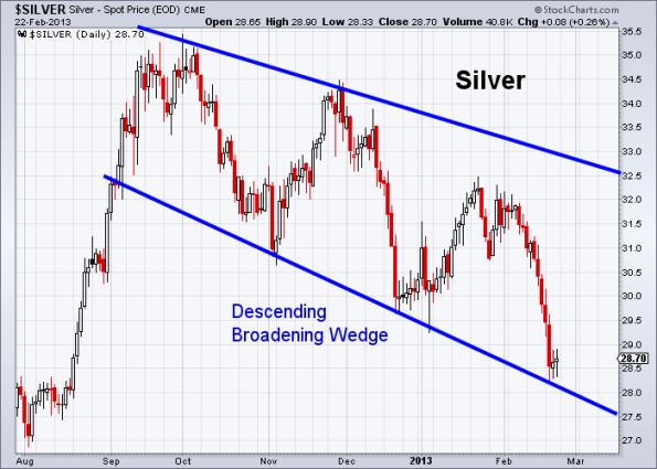 Silver 2-22-2013