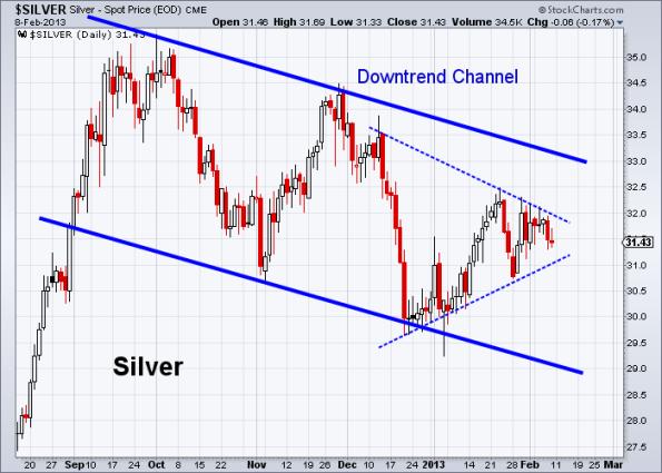 Silver 2-8-2013