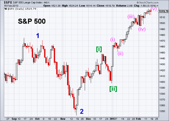 SPX Elliott Wave (Daily) 2-15-2013