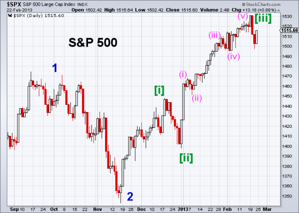 SPX Elliott Wave (Daily) 2-22-2013