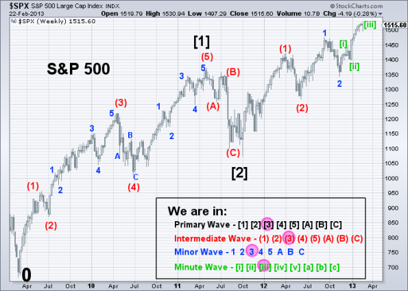 SPX Elliott Wave (Weekly) 2-22-2013