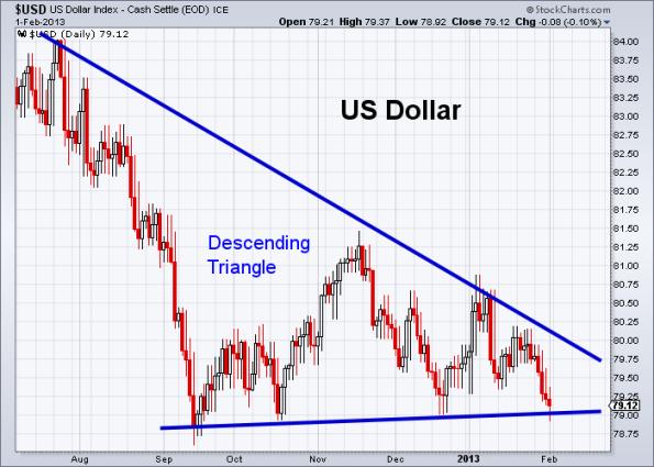 USD 2-1-2013