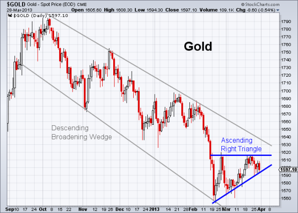 GOLD 3-28-2013 daily