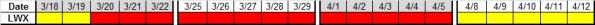 Next 4 wks LWX 3-15-2013