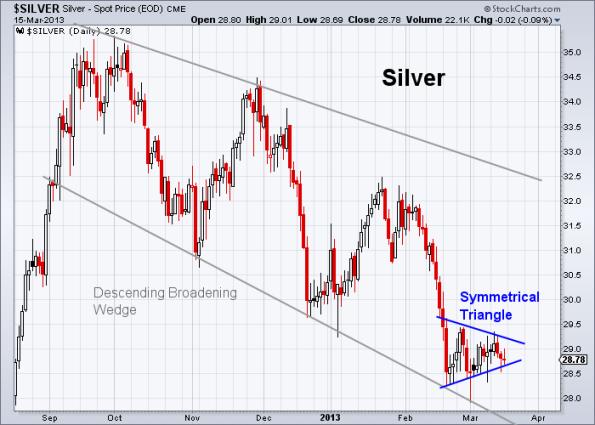 Silver 3-15-2013