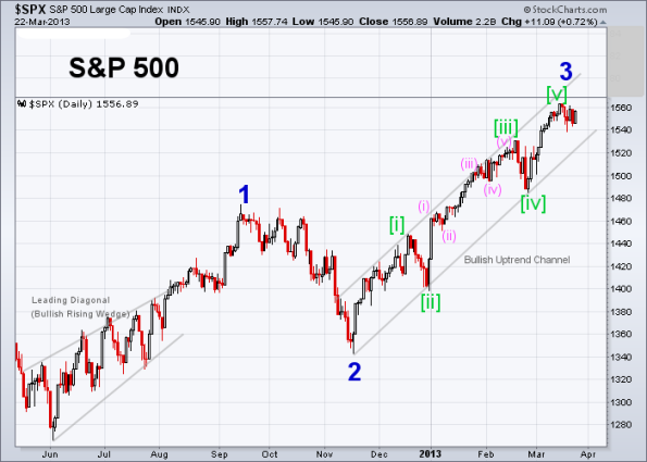 SPX Elliott Wave (Daily) 3-22-2013