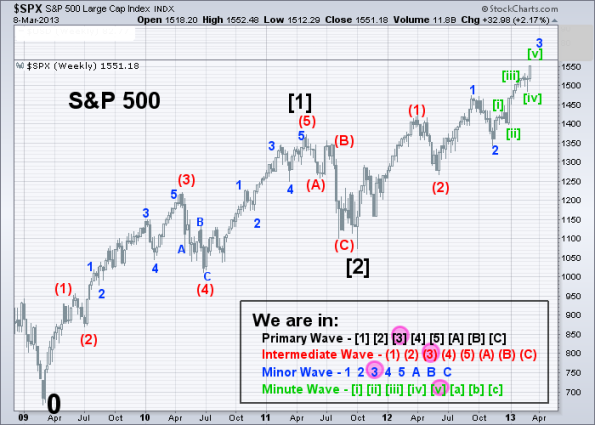SPX Elliott Wave (Weekly) 3-8-2013