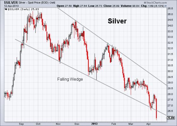Silver 4-12-2013