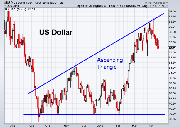 USD 4-12-2013