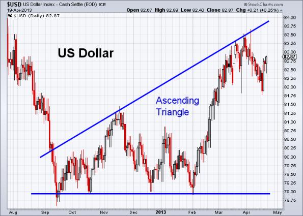 USD 4-19-2013