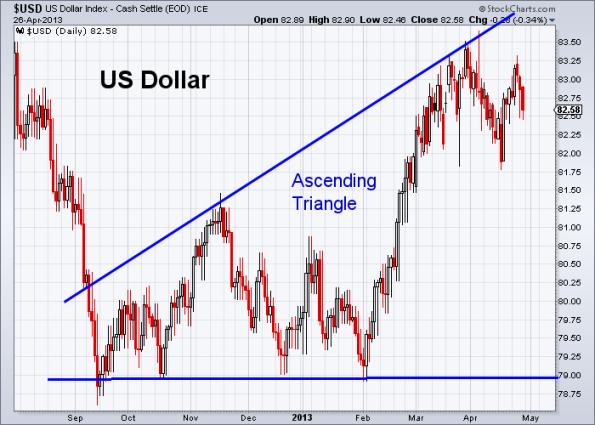 USD 4-26-2013