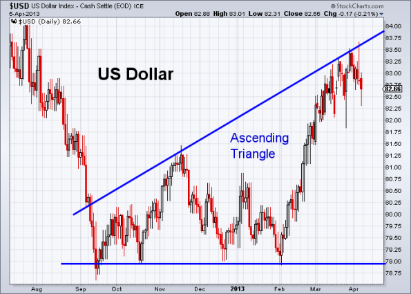 USD 4-5-2013