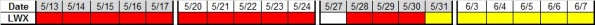 Next 4 wks LWX 5-6-2013