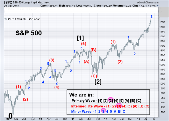 SPX Elliott Wave 5-24-2013 (Weekly)
