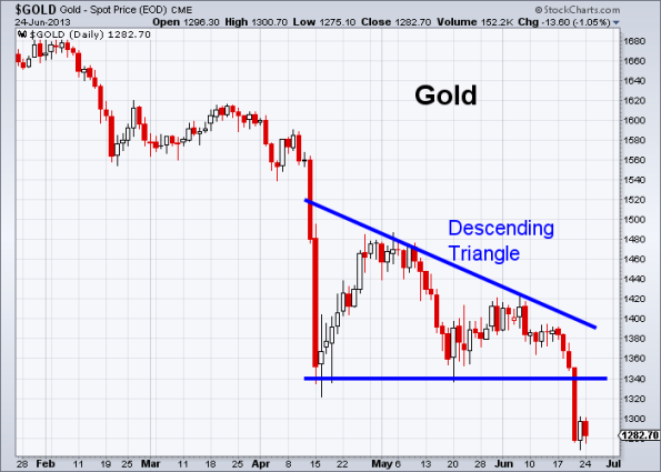 GOLD 6-24-2013