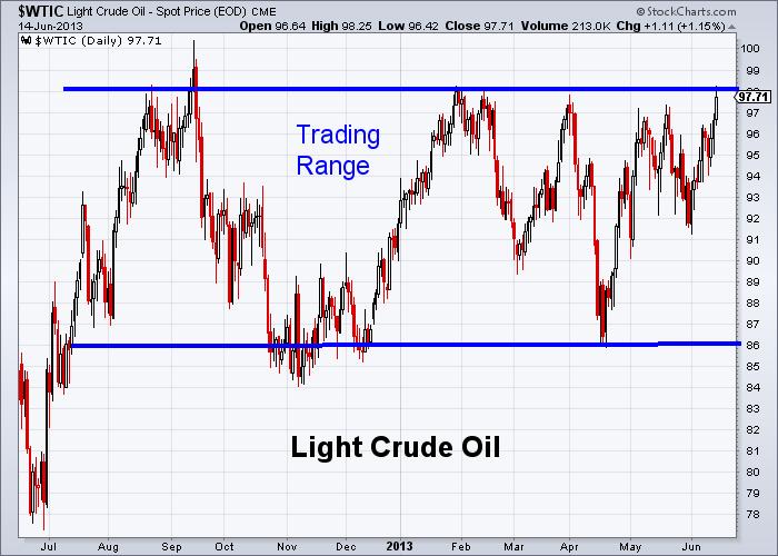 Oil 6-14-2013