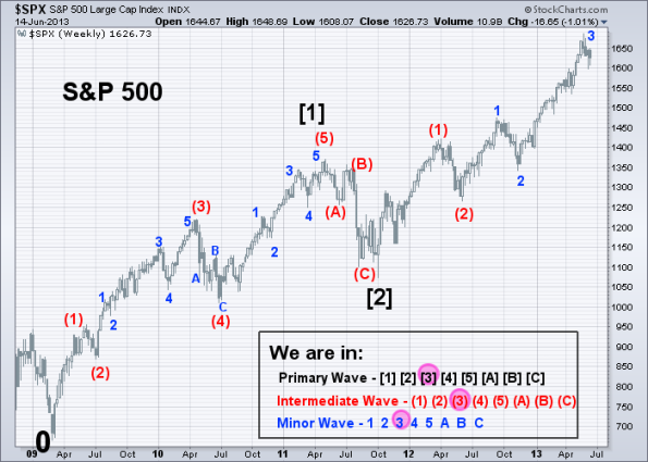 SPX Elliott Wave 6-14-2013 (Weekly)