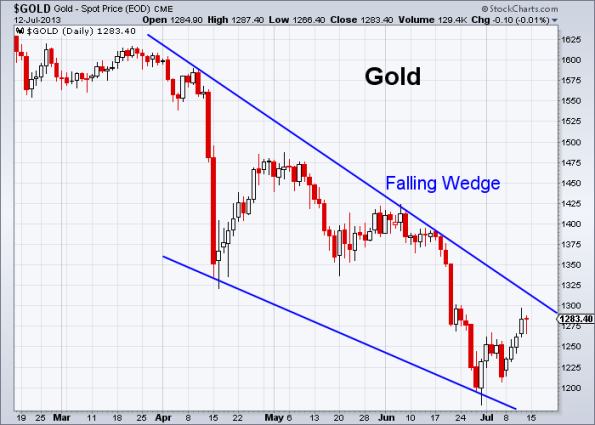 GOLD 7-12-2013