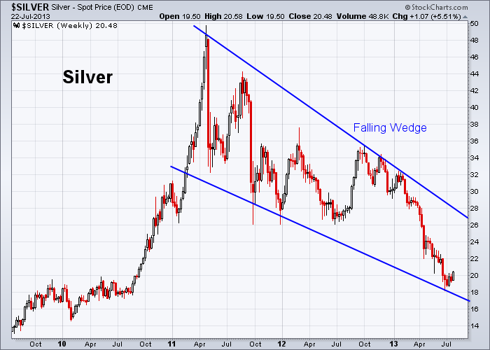 Silver 7-22-2013 (Weekly)