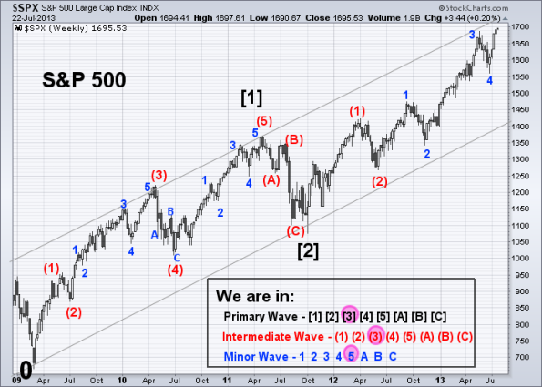 SPX Elliott Wave 7-22-2013 (Weekly)