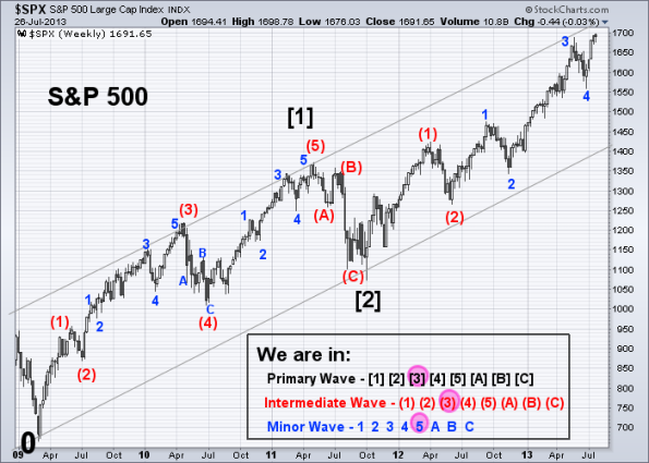SPX Elliott Wave 7-26-2013 (Weekly)