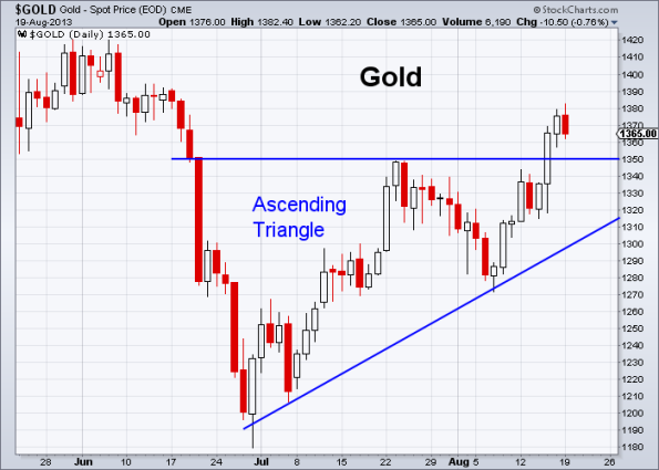 GOLD 8-19-2013