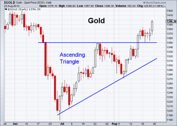 GOLD 8-23-2013