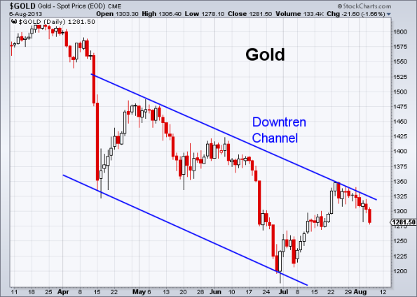 GOLD 8-6-2013