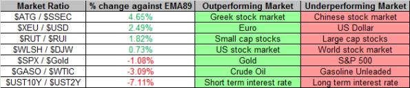 Market Ratios 8-23-2013