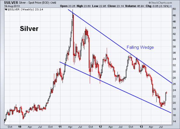 Silver 8-19-2013 (Weekly)