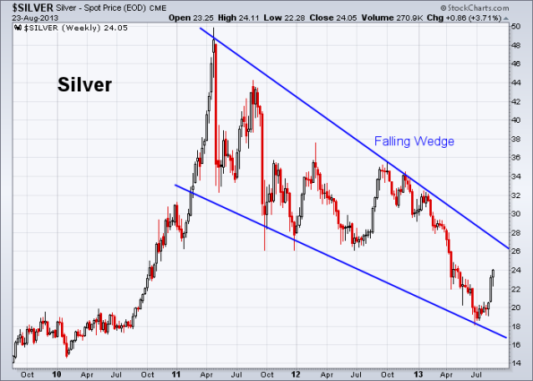 Silver 8-23-2013 (Weekly)