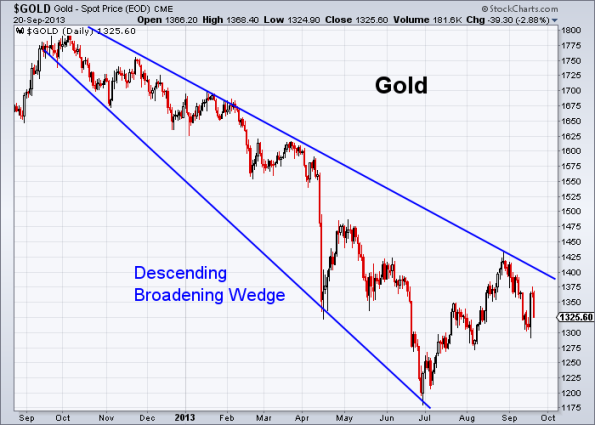 GOLD 9-20-2013