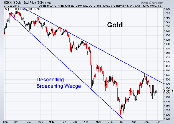 GOLD 9-27-2013