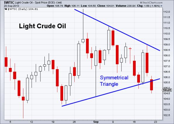 Oil 9-20-2013
