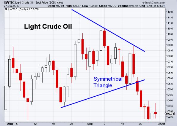 Oil 9-27-2013