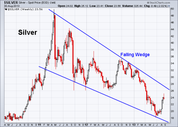 Silver 8-30-2013 (Weekly)