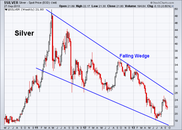 Silver 9-27-2013 (Weekly)