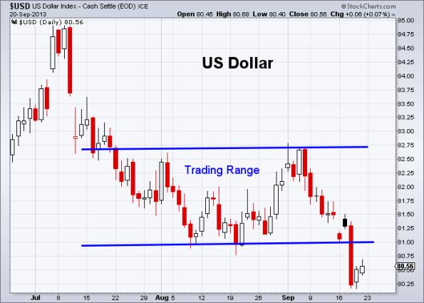 USD 9-20-2013