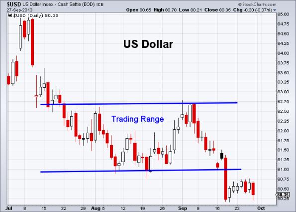 USD 9-27-2013