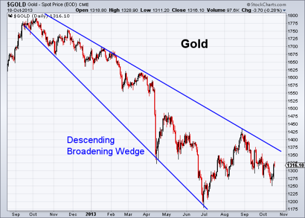 GOLD 10-18-2013