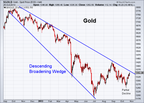 GOLD 10-25-2013