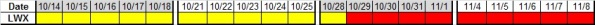 Next 4 wks LWX 10-11-2013