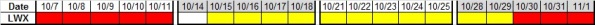 Next 4 wks LWX 10-4-2013
